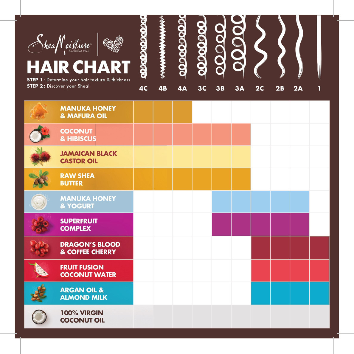 shea-moisture-hair-chart